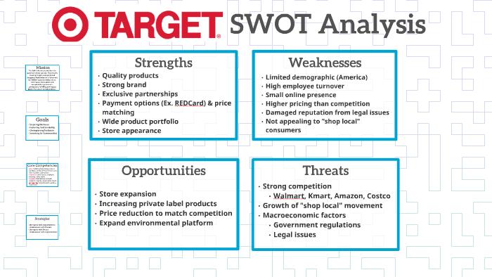 Target SWOT Analysis by Natalie Skeele on Prezi