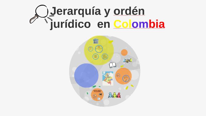 Jerarquia Y Orden Juridico En Colombia By Merly Zabaleta On