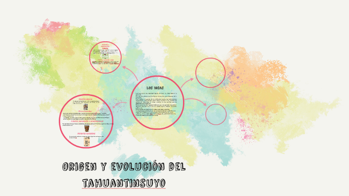 Origen y evolución del tahuantinsuyo by Lucero Sanchez on Prezi