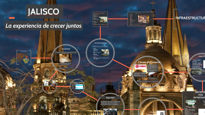 Jalisco By Carlos Edsel Sanchez Rosas On Prezi