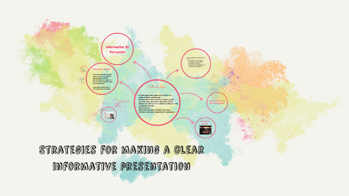 Strategies For Making A Clear Informative Presentation By Lavvania Sathasivam
