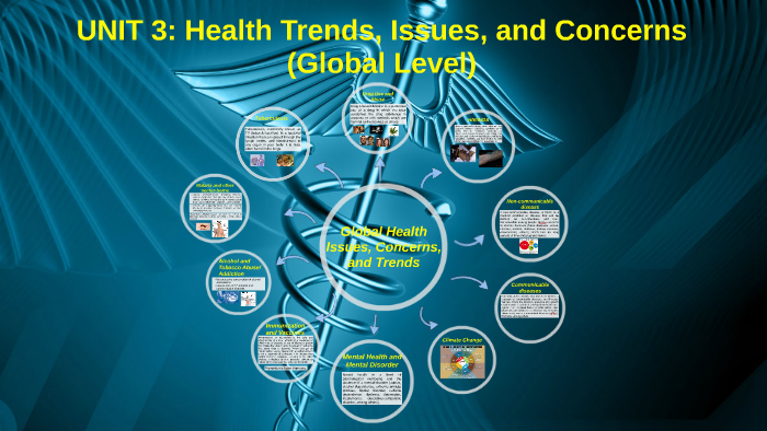 health trends issues and concerns global level by renzo m yap