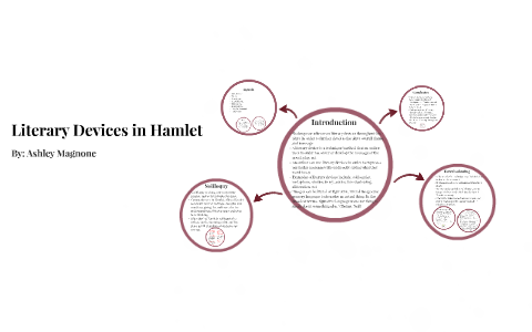 Literary Devices in Hamlet by ashley m on Prezi