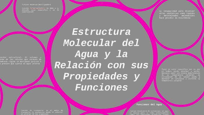 Estructura Molecular Del Agua Y La Relación By Cindy