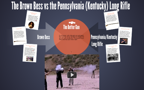 The Pennsylvania (Kentucky) Long Rifle vs the Brown Bess by
