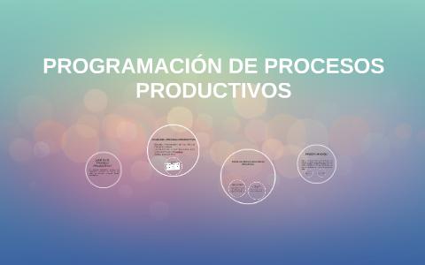 Programación De Procesos Productivos By Andrea Rod