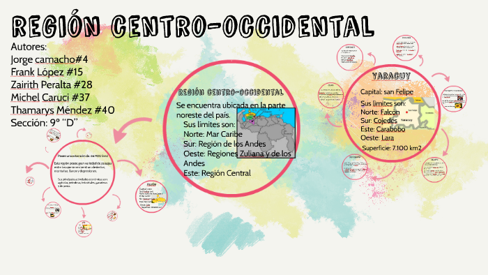 Simbolos Naturales De La Region Centro Occidental | regi 211 n centro occidental by on prezi next