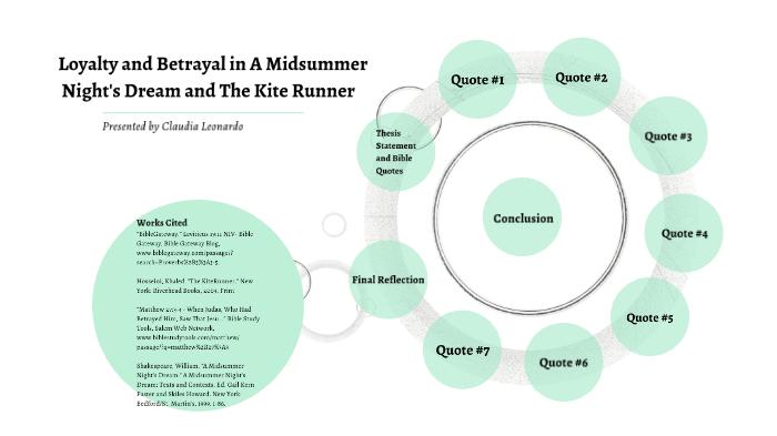 Kite runner loyalty and betrayal essay