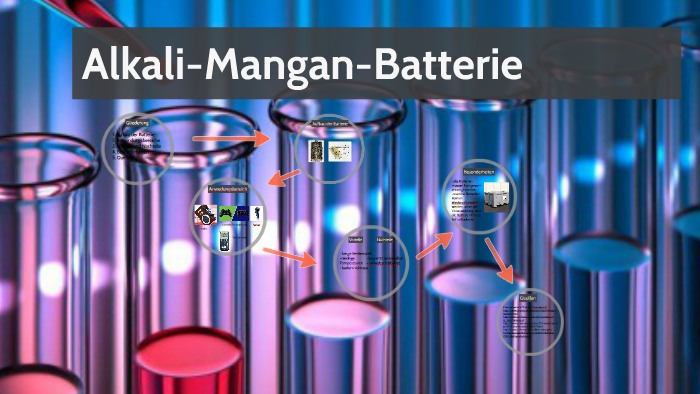 Alkali Mangan Batterie By Gi Gi On Prezi