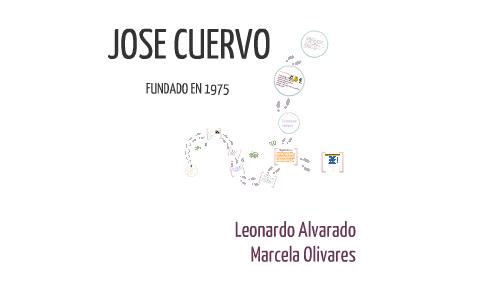 Jose Cuervo By Marcela Olivares On Prezi