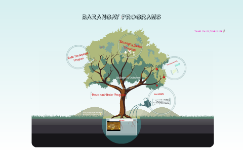 BARANGAY PROGRAMS by Alexa Kate Anlagan on Prezi