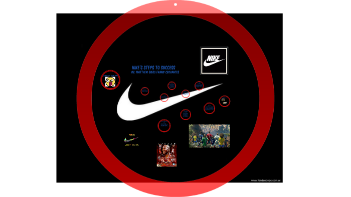 the best attitude 43d65 62982 Nike s Steps to Success by Matthew Frank on Prezi