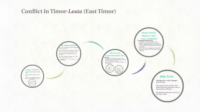 Timor Leste East Timor By Callan Mundy On Prezi