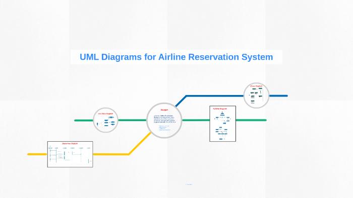 UML Diagrams for Airline Reservation System