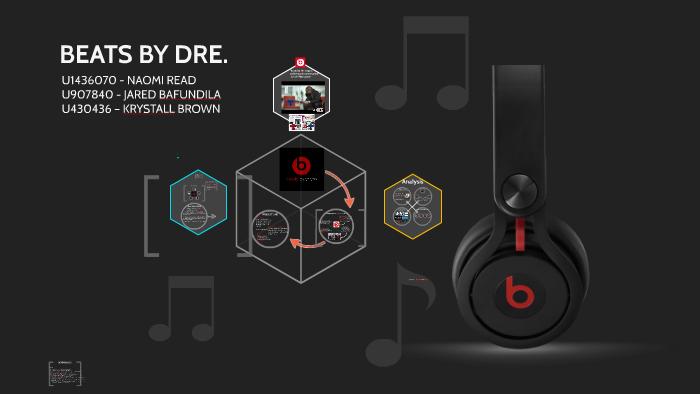 beats by dre marketing analysis