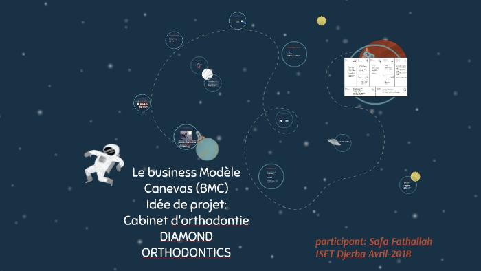 Le Business Modèle Canevas Idée De Projet Cabinet D 039