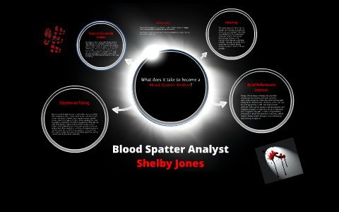 Blood Spatter Analyst By Shelby Jones