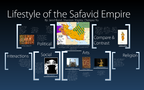converting persia religion and power in the safavid empire