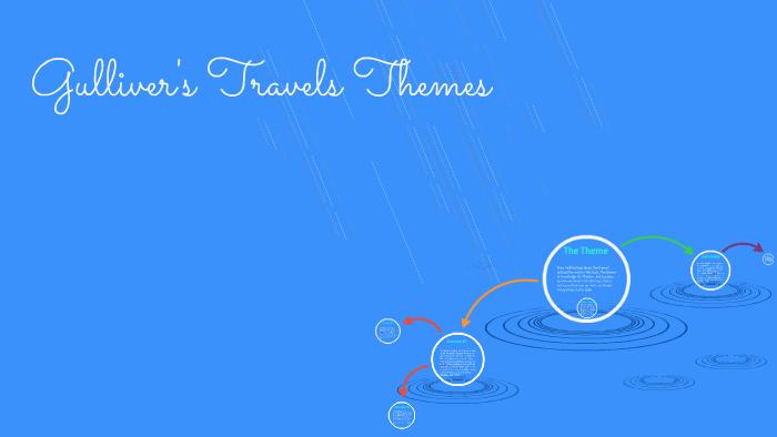 gullivers travels themes
