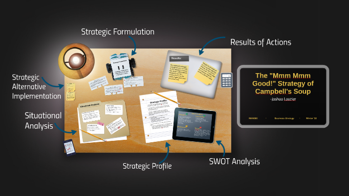 campbell soup company swot analysis