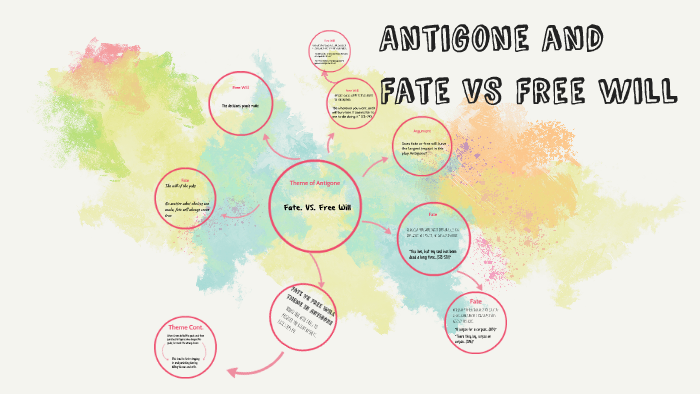 antigone fate and free will