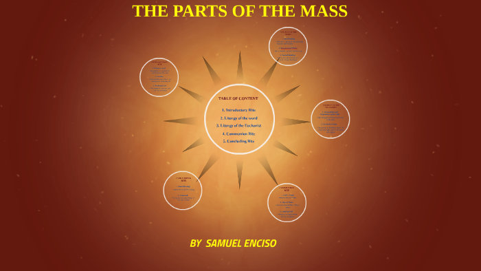 THE FIVE PARTS OF THE MASS by s e on Prezi