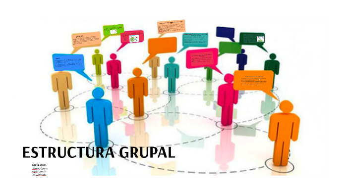 Estructura Grupal By Lisney Slendy Chaparro Pereira On Prezi
