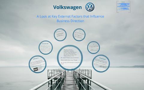 MBA 405 - Key External Factors Impacting Volkswagen by Ryan Wilken