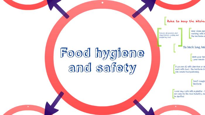 Food Hygiene Lesson 1 By Helena Reeve On Prezi