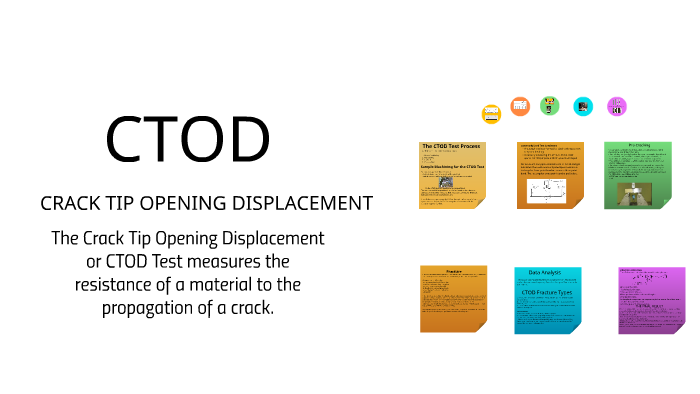 crack opening displacement test