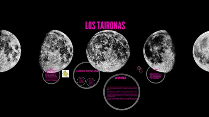 Los Tairona By Pedro Ahcero On Prezi