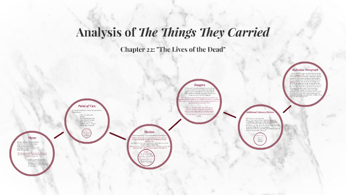 the things they carried style analysis