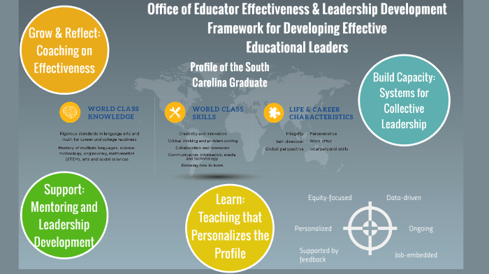 Retaining and Developing SC Educational Leaders by lilla