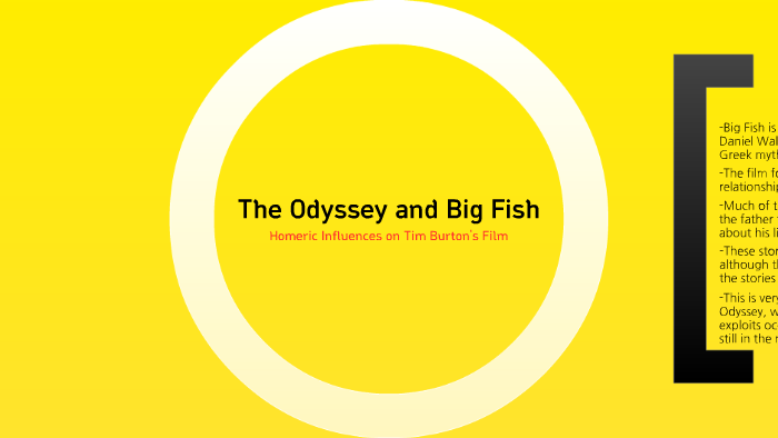koko perheelle koko perheelle yksinoikeudella käsitellään The Odyssey and Big Fish by Meredith Peterson on Prezi