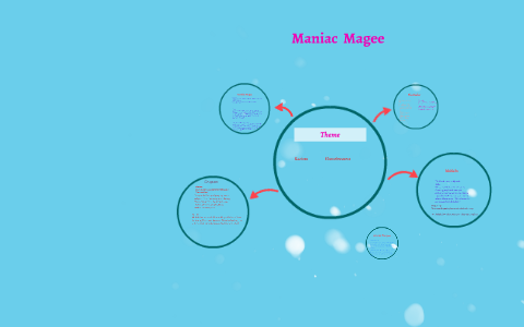 Maniac Magee copy1 | 300x480