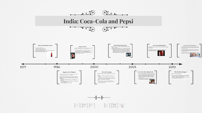 Coke and Pepsi in India: Case Study by Anthony Hubbell on Prezi