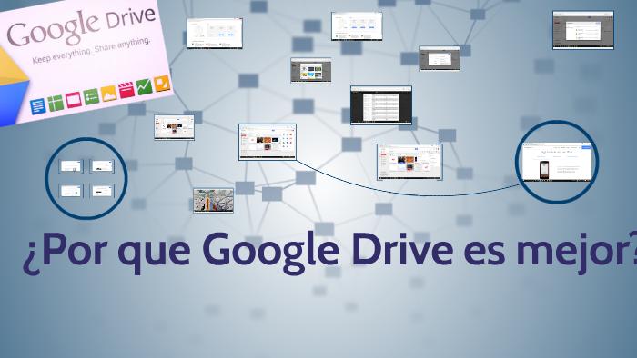 Por que Google Drive es mejor? by torres benitez fernando on Prezi