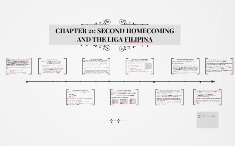 chapter 21 rizal summary