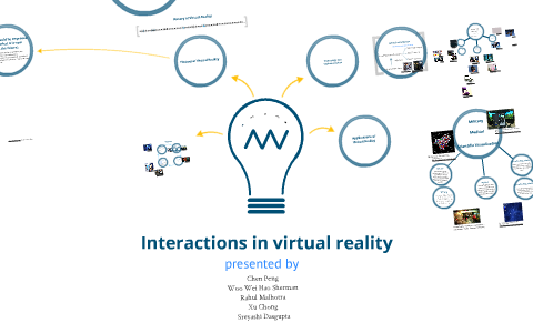 2103fb9c298f Interaction in virtual reality by Peng Chen on Prezi