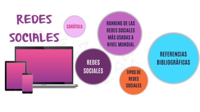 Las Redes Sociales By Jackelin Daniela Rivera Valencia On