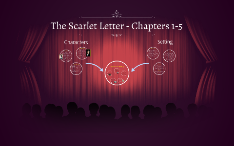 the scarlet letter - chapters 1-5jojo kerins on prezi