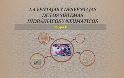 Ventajas y desventajas de un sistema hidráulico