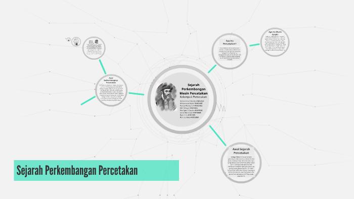 Sejarah Perkembangan Mesin Percetakan by Muhammad Rizaldy ...