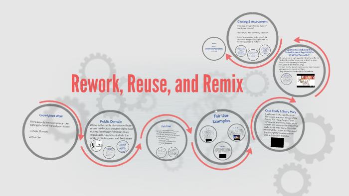 Rework, Reuse, and Remix by Katelyn Jernigan on Prezi