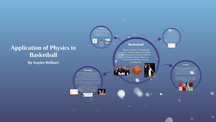 Application of Physics to Basketball by Kaylee Brilhart on Prezi