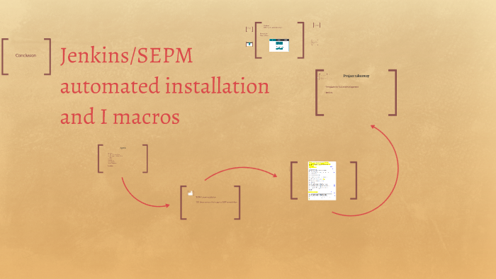 Jenkins/SEPM automated installation and Imacros by Kunal