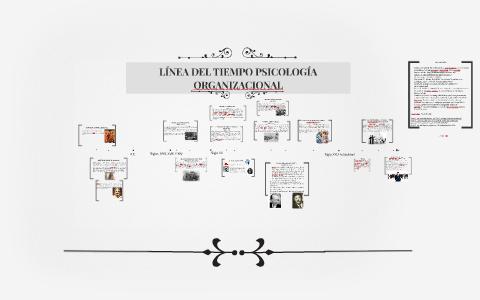 Historia de la psicologia organizacional en colombia pdf