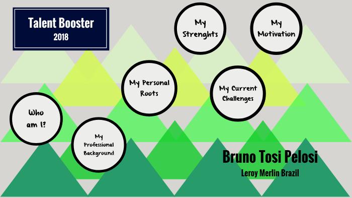 Application Folder Bruno Pelosi By Bruno Pelosi On Prezi Next