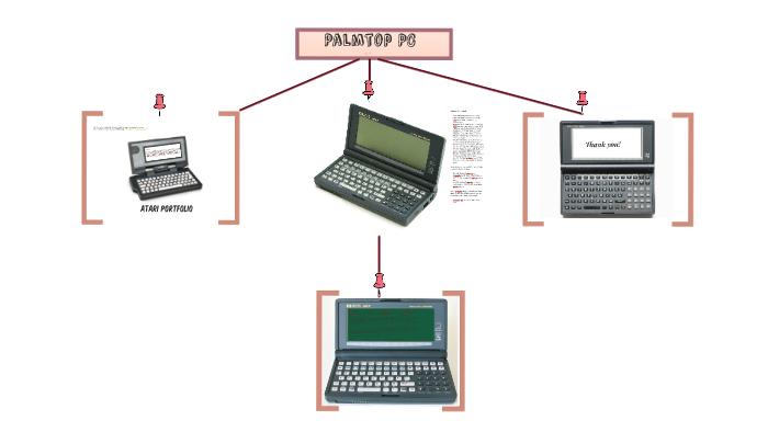 Palmtop PC By Ion Ganea On Prezi
