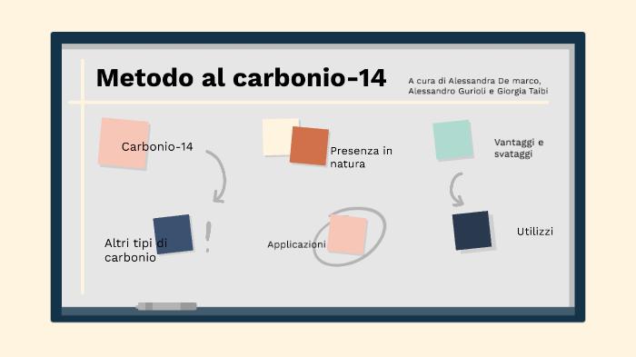 datazione al radiocarbonio di materiali organici